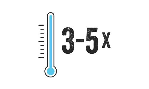 Illustration of a thermometer displaying 3-5x.
